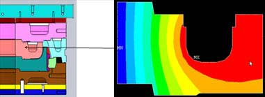 Thermal Analysis of Curing Tool 03