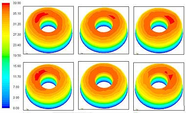 Effective Flow Distribution in Wind Box