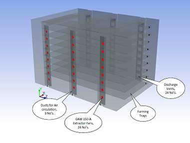 Flow Field Analysis of Vertical Farm Unit