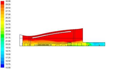 HVAC Analysis of the Airport
