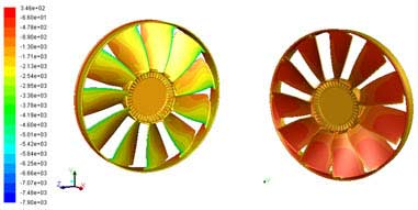 Performance Optimization of Radiator Fan