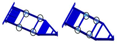 Structural Analysis of Trailer Skid