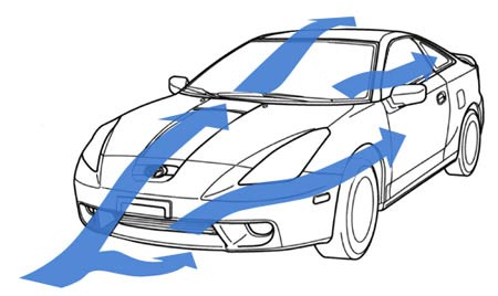 Design elements that Contribute to the Aerodynamics of a Car Body