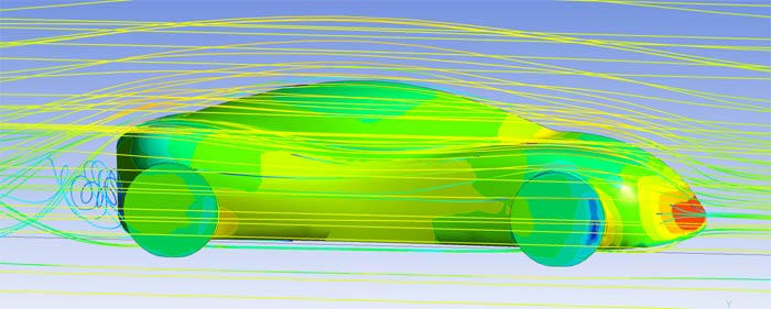 CAE Driven Aerodynamic Analysis for Car Body Design