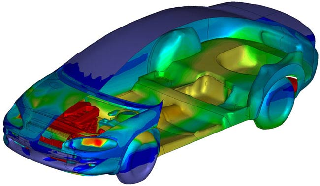 Automotive Underhood Thermal Management